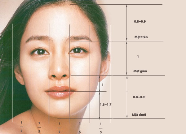 Như thế nào là một cô gái có khuôn mặt tỉ lệ vàng? 1